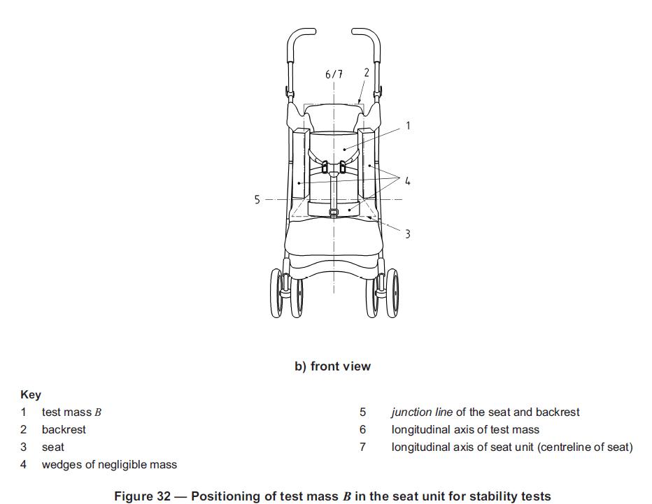Arrangement for the irregular surface test