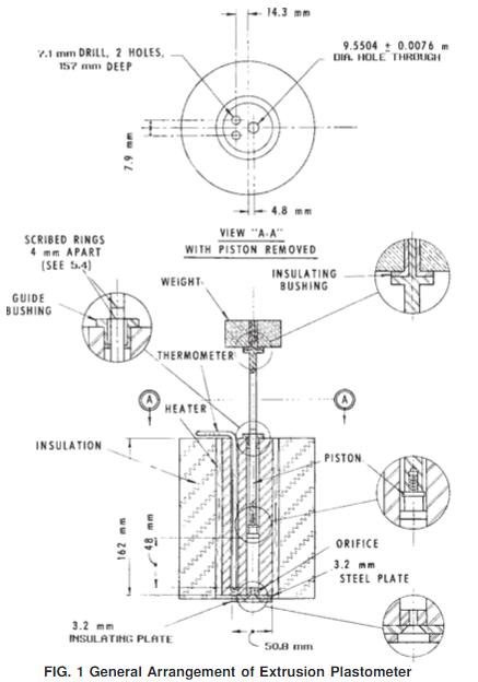 Machine structure