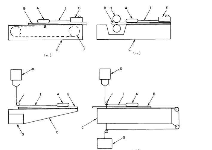 Friction tester structure 1