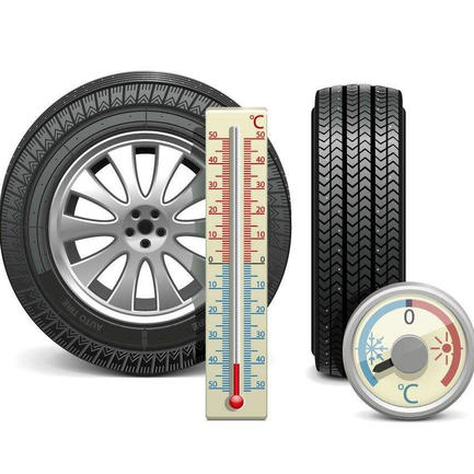 How Much Do You Know About Tire Testing?